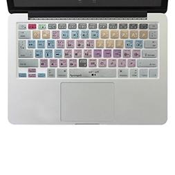 functional shortcut pattern silicone keyboard