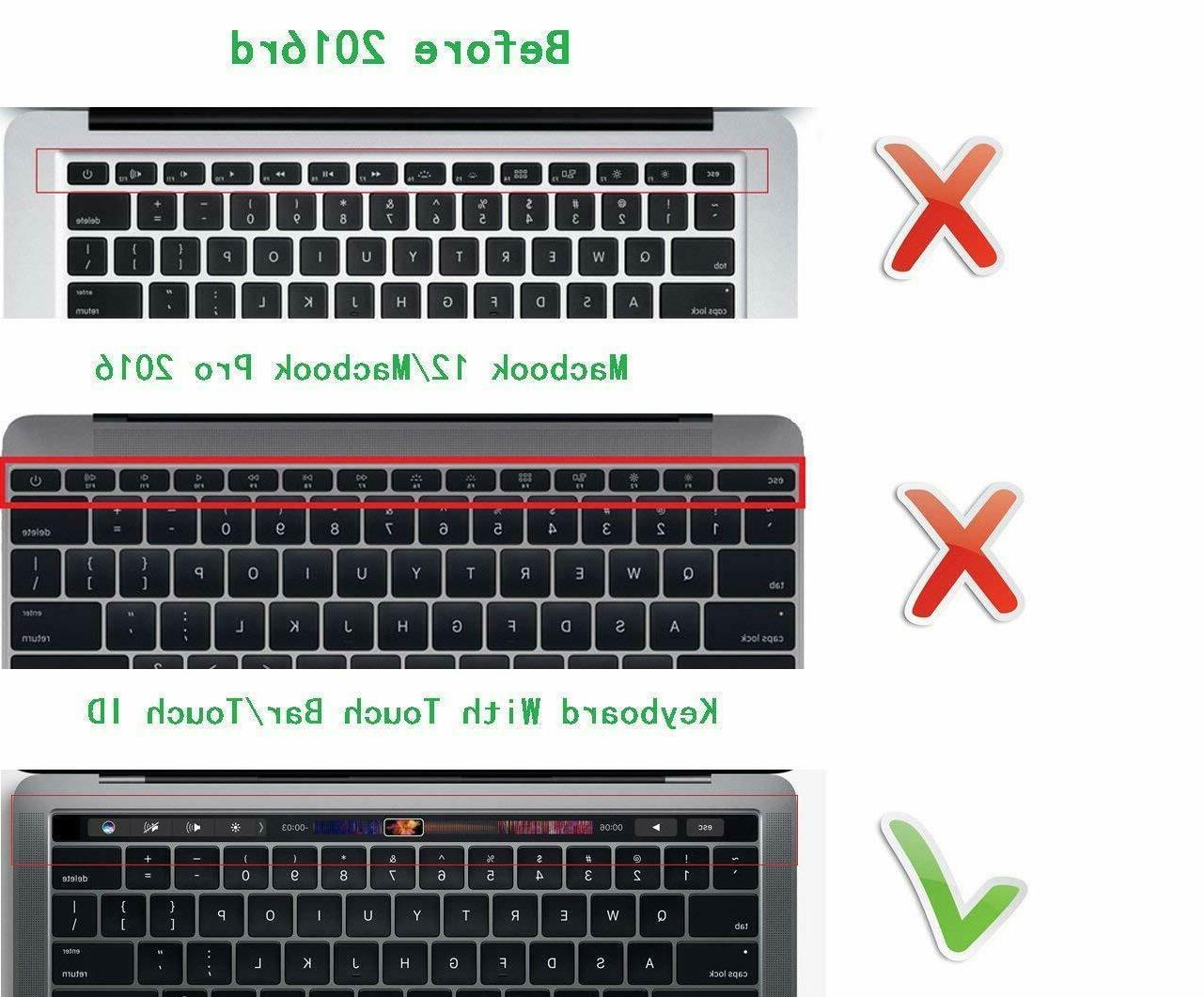 Keyboard DJ Functional Hot Key Shortcut Macbook 13 15
