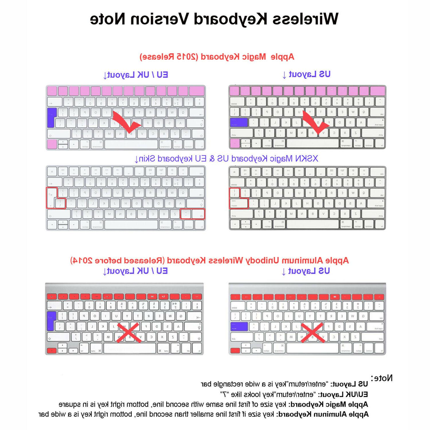 XSKN CC Shortcut Keyboard Cover for Apple Magic US/EU layout