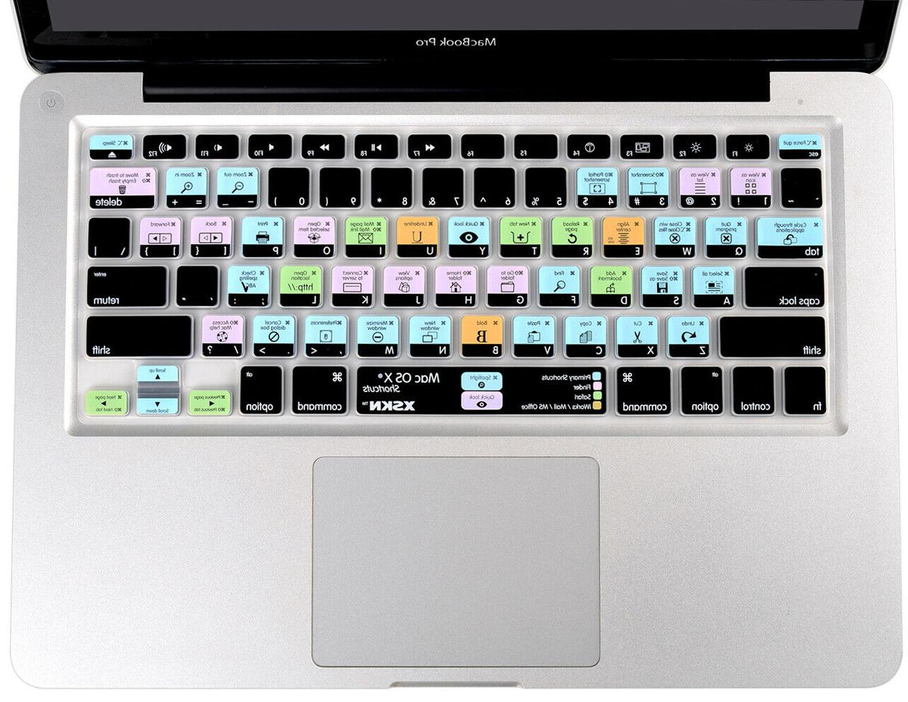 mac os x shortcut keyboard cover dust