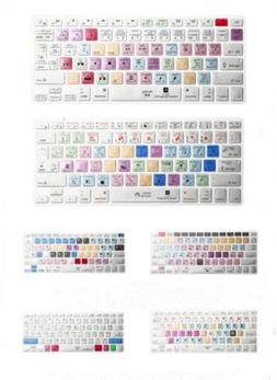 Metal Functional Shortcuts Hot Key Keyboard Cover Skin For M