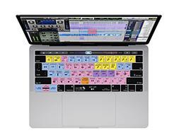 tools keyboard