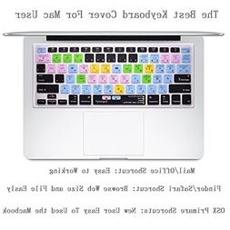 us layout mac osx primary