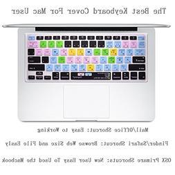 Dogxiong US Layout Mac OSX Primary Finder Safari iWorks MS O